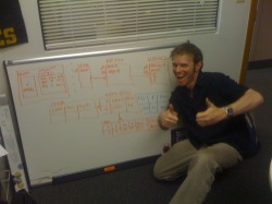 Two thumbs up for a database design